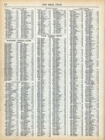 Page 151 - Population of the United States in 1910, World Atlas 1911c from Minnesota State and County Survey Atlas
